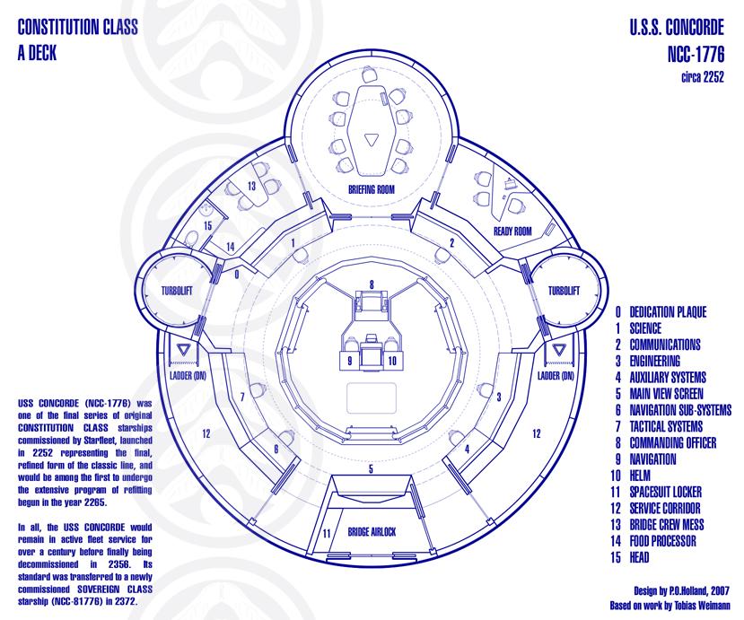 Fleet Design Group 99